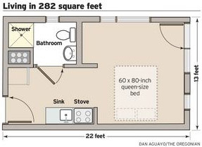 are micro apartments the next big rental trend in pricey 21 delightful micro homes floor plans kaf mobile homes